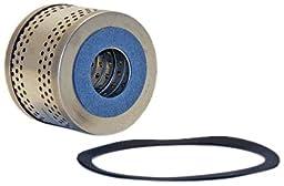 WIX Filters - 51487 Heavy Duty Power Steering Cartridge, Pack of 1
