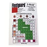 FleetGuard Coolant Test Kit Strips 3 Way Each