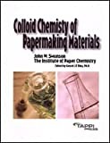 Colloid Chemistry of Papermaking Materials