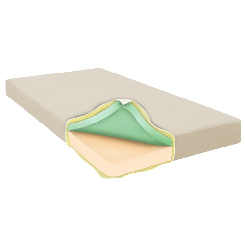Night Therapy Memory Foam 6 Inch Mattress, Full