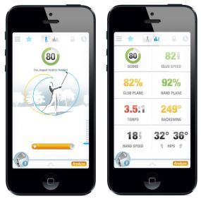 GolfSense Golf Swing Analyzer