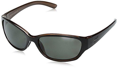Suncloud Duet Sunglasses, Black Backpaint Frame/Gray Polycarbonate Lens, One - Sunglasses Action Sport