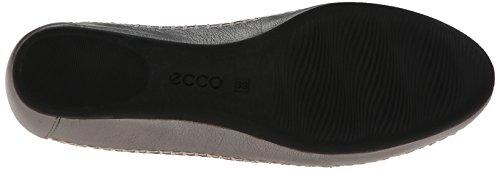 ECCO Acari