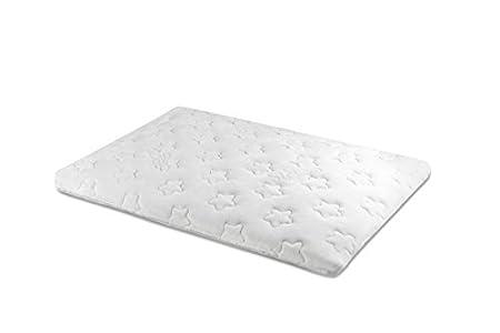 Ecus Kids 1703496031 - colchón minicuna peti 80x50 cm 0m+: Amazon.es: Bebé