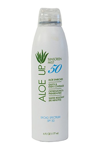 Aloe Sunscreen Spray - 7