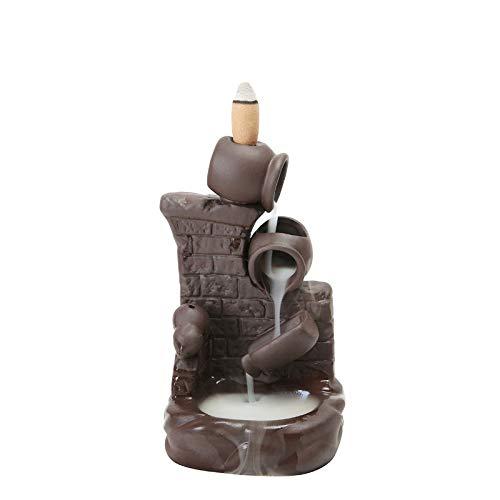 私たち導出収益(Style 6) - Gift Pro Ceramic Backflow Incense Tower Burner Statue Figurine Incense Holder Incenses Not Included (Style 6)