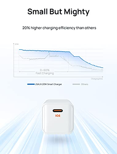 USB C Charger Block 20W, JSAUX PD 3.0 USB C Wall Charger with Foldable Plug, Compact Type C Charging Block for iPhone 13/13 Pro/13 Pro Max/12 Pro/11 Pro Max, iPad/iPad Mini, Pixel, and More-White