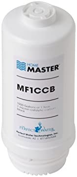Home Master MF1CCB Mini 1CCB Replacement Filter, White