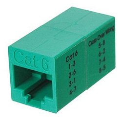 (CAT6 Inline Crossover Coupler)