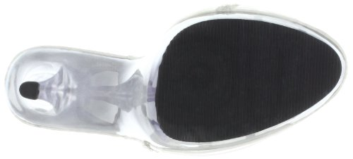 Chloride Lip Women's Polyvinyl Platform Clear 101R Pleaser Sandal ngBxAqCw0C