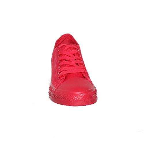 Ny Stil!! Kvinners Klassiske Lerret Skate Sneaker Bestselger Coralx