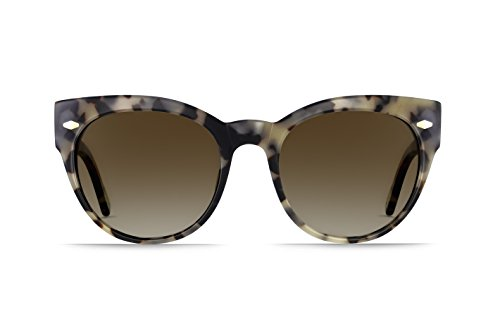 Eyewear Trends 2015 Women