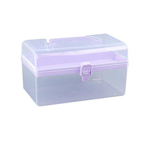 Storage Box ,IEason Clearance Sale! Clear Plastic Multipurpose Portable Handled Organizer Storage Box (Purple)
