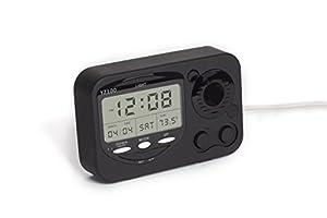 Alarm Clock to Hide Your Nest Cam/Dropcam Turn Your Nest Cam/Dropcam Into a Spy Camera - For Nest Cam & Dropcam PRO