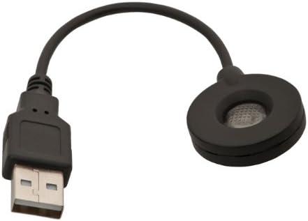 Blackburn Scorch 1.0 USB Rechargeable Front Light