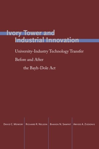 Ivory Tower and Industrial Innovation: University-Industry Technology Transfer Before and After the Bayh-Dole Act (Innovation and Technology in the World ()