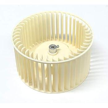 Catálogo de fabricantes de Soplador De Aire Acondicionado