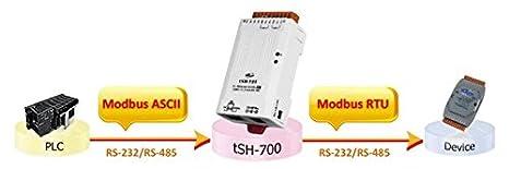 ICP DAS ICP-tSH-735 Tiny Serial Port Sharing Device with 3 RS-485