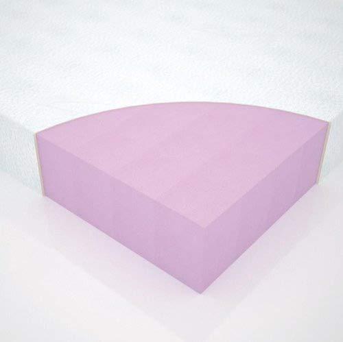 3Ft Reflex Foam Mattress Cresta Manufacturing Co. (Huddersfield) Limited