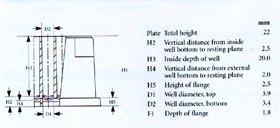 384 Well Plate, Standard Volume, 120/CS