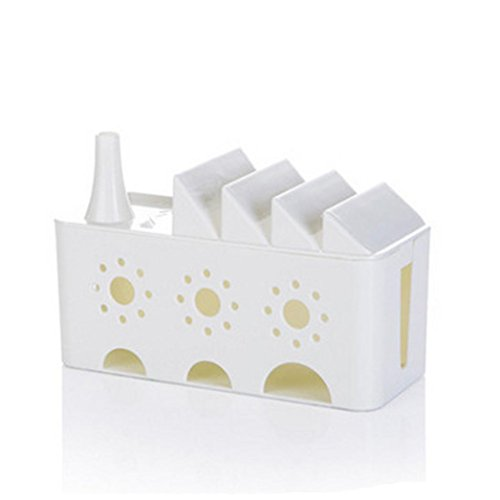 (Storage Box ,IEason Clearance Sale! Home Power Plug Socket Anti-Dust Storage Box Cable Wire Cord Organizer Case Box (White))
