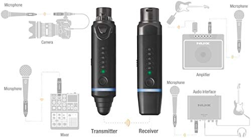 NUX B-3 Wireless Microphone System Small Compact Transmitter Snap-On Microphone Small Compact Receiver Snap-On Camera/PA such as Mixer/Amp/Audio Interface 100 Feet Free Walk Rechargeable Battery 2.4G