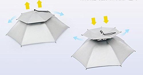 Iven Angelschirm 2 Schicht Zusammenklappbar Sonnenschirm Regenhut Regenschirm Gap f/ür Wandern Campin