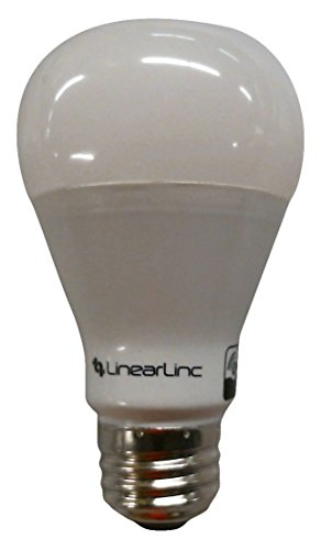 Led Bulb Light Review