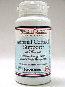 Le cortisol des surrénales