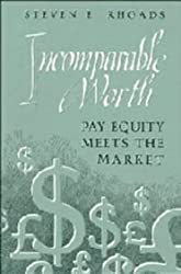 Incomparable Worth: Pay Equity Meets the Market