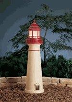Kichler Landscape Lighting Sockets in US - 6