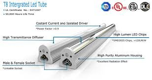 T8 Led Integrated Tube Light Is An Innovative Alternative To
