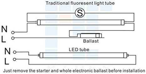 LED Tube Light G13 T8 T12 4FT 48 6500K 18W Clear UL CUL Fluorescent Replacement 2688-Lumens White - 50 Pieces