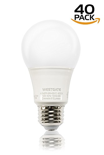 Led Light Bulb Education in US - 5