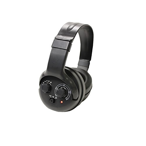Hyskore Over & Out Am/Fm Radio Hearing Protector