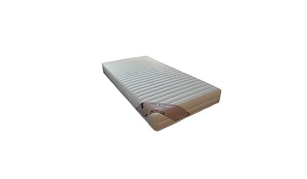 Juego de 2 colchón 20 cm para somier eléctrico o mecánico Apoyo granja 2 x espuma memoria de forma 55 kg/m3 + 2 Protectores de colchón (offerts Up & Down ...