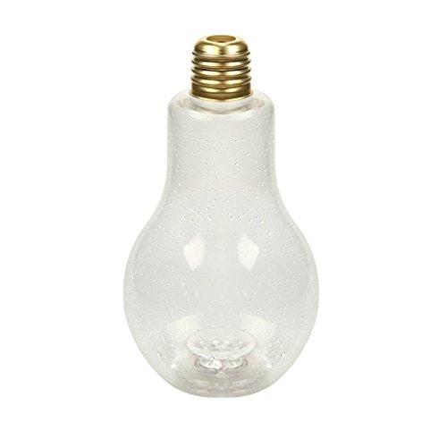 Led Light Bulb Award in US - 8
