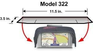 GPS Glare Reducing Visor/Shade – Model 322 for 4.7 -5 in. Diagonal Displays, Best Gadgets