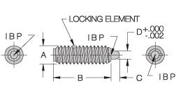 Light Force 1//2-13 CL-70-SPS-2 Carr Lane Manufacturing Spring Plunger Thread Standard Nose
