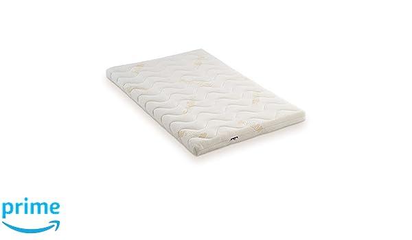 fabimax 2901 Colchón Comfort para auxiliar de cuna y, 90 x 55 cm: Amazon.es: Bebé