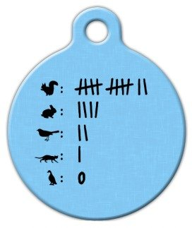 Kill Count – Custom Pet ID Tag for Dogs and Cats – Dog Tag Art – SMALL SIZE, My Pet Supplies