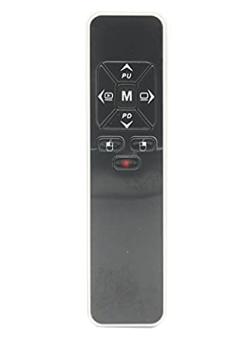 C-zone Wireless Presenter, 2.4GHz Powerpoint PPT Clicker Presentation Remote Control Pointer Pen (Black)