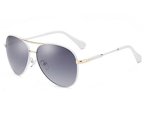 HOHAUSA Oversized Polarized Aviator Women Sunglasses UV Protection (White Frame, - Sunglasses Frame White Aviator