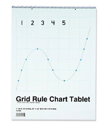 6 Pack PACON CORPORATION GRID RULE CHART TABLET by Pacon (Image #1)