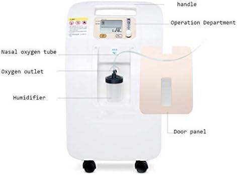 携帯用酸素コンセントレータジェネレータ、家族旅行に適し0-3L /分で90%アジャスタブル酸素マシンの高純酸素流量O2ジェネレータ、 酸素濃縮器 (Color : A)