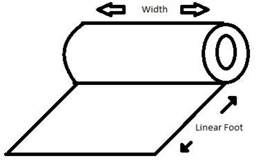 Swiss Shield Naturell - RF Shielding Fabric - Blocks Wifi, Smart Meters, Cell Phones, Etc.