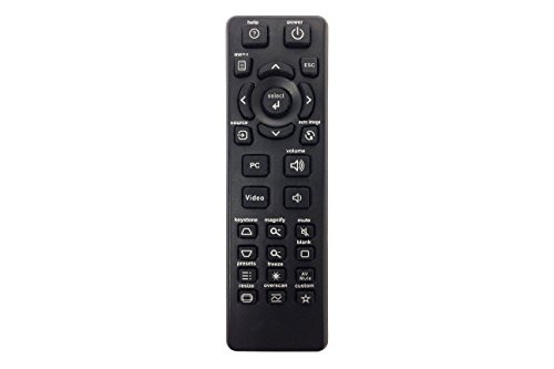 - CK Global Brand Projector Remote Control for INFOCUS C20 IN25 LP280 IN78