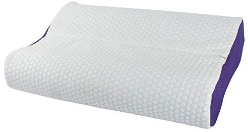 Travesseiro Ortopédica Gel Relaxmedic  Linha Dr Coluna