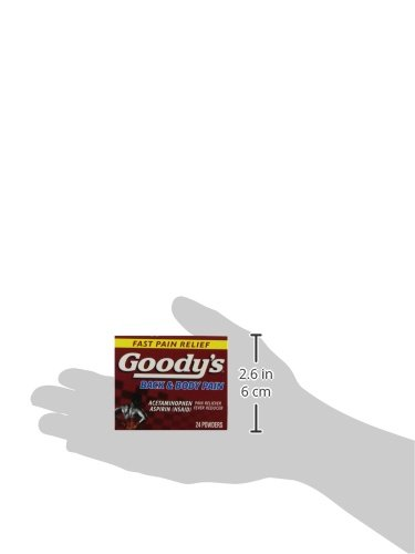 Goody's and Body Pain
