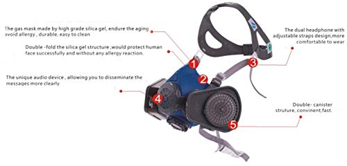 Induschoice Half Facepiece Reusable Respirator Spray Paint Pesticide Respirator Respiratory Protection Dual Cartridges Gas Mask,Medium(Mask+1 Pair Cartridges) by Induschoice (Image #5)